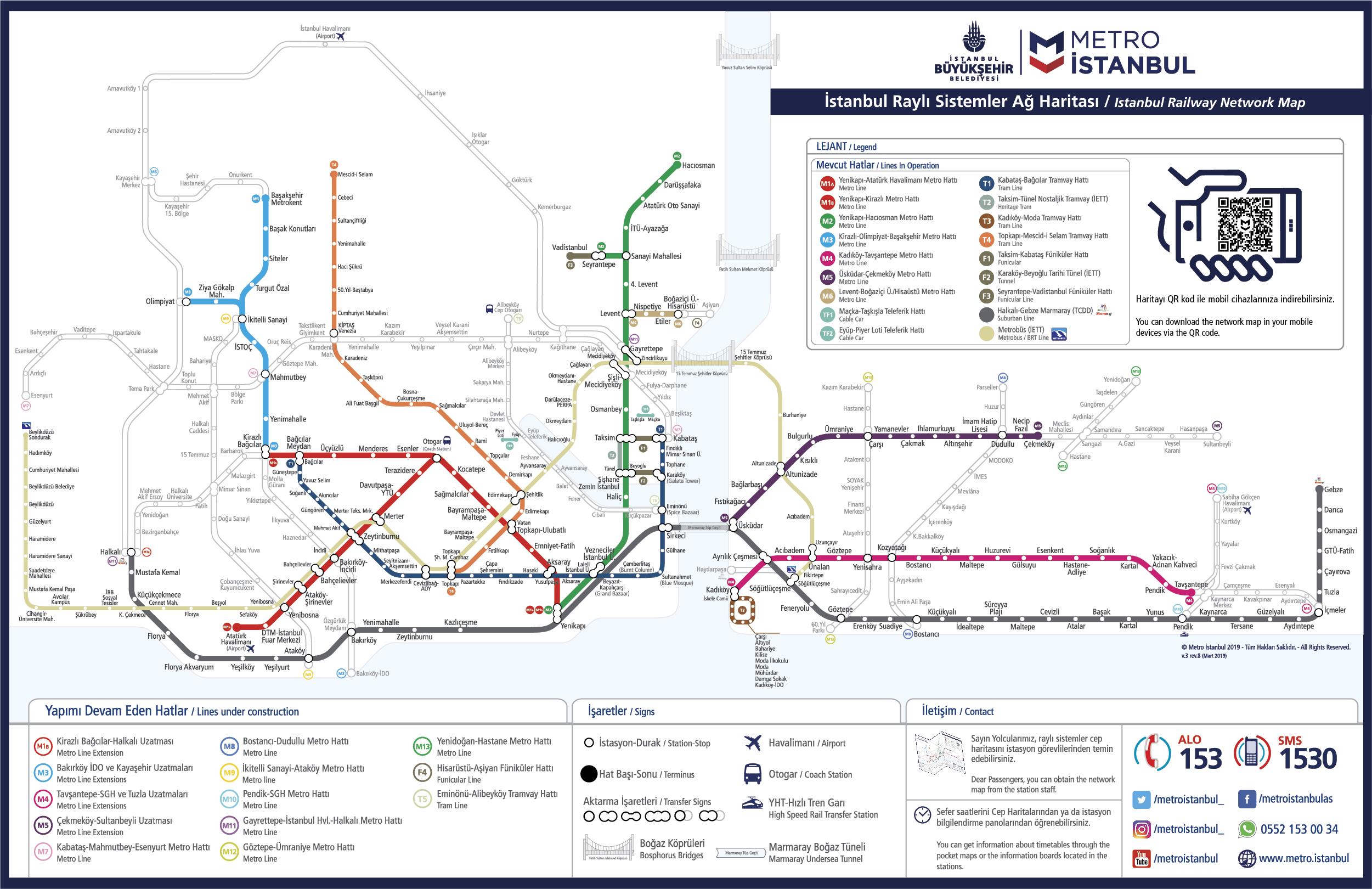 İstanbul Raylı Sistemler Ağ Haritası - 2019